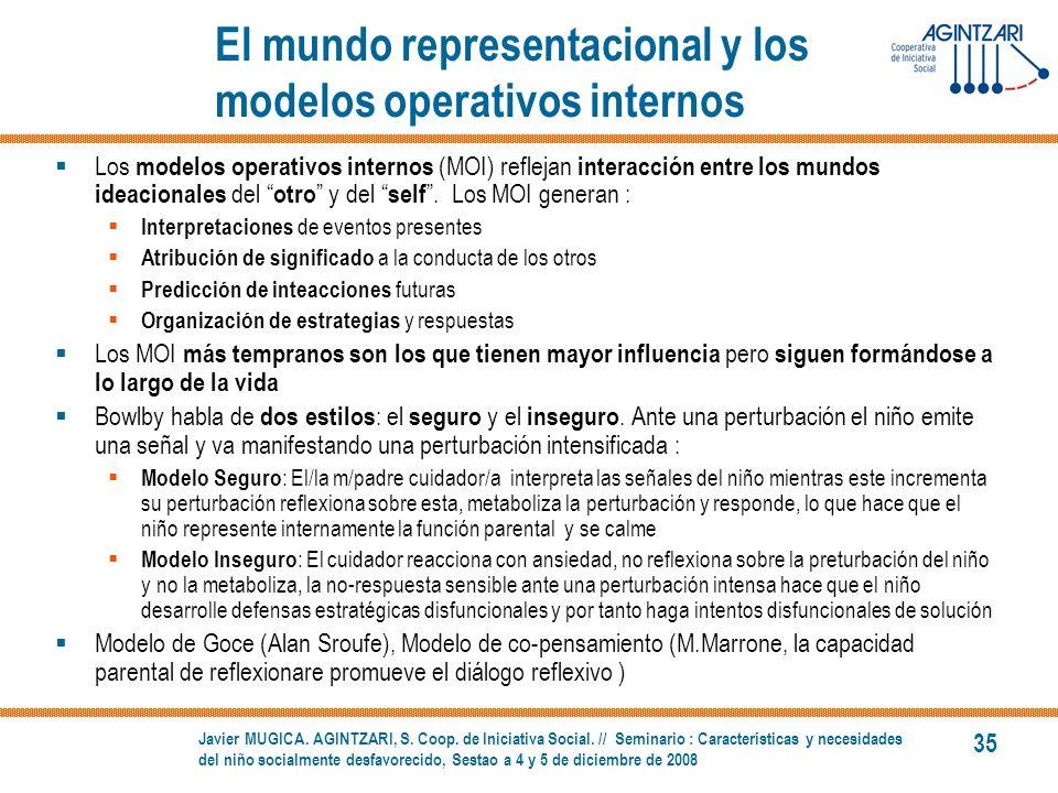 El mundo representacional y los modelos operativos internos