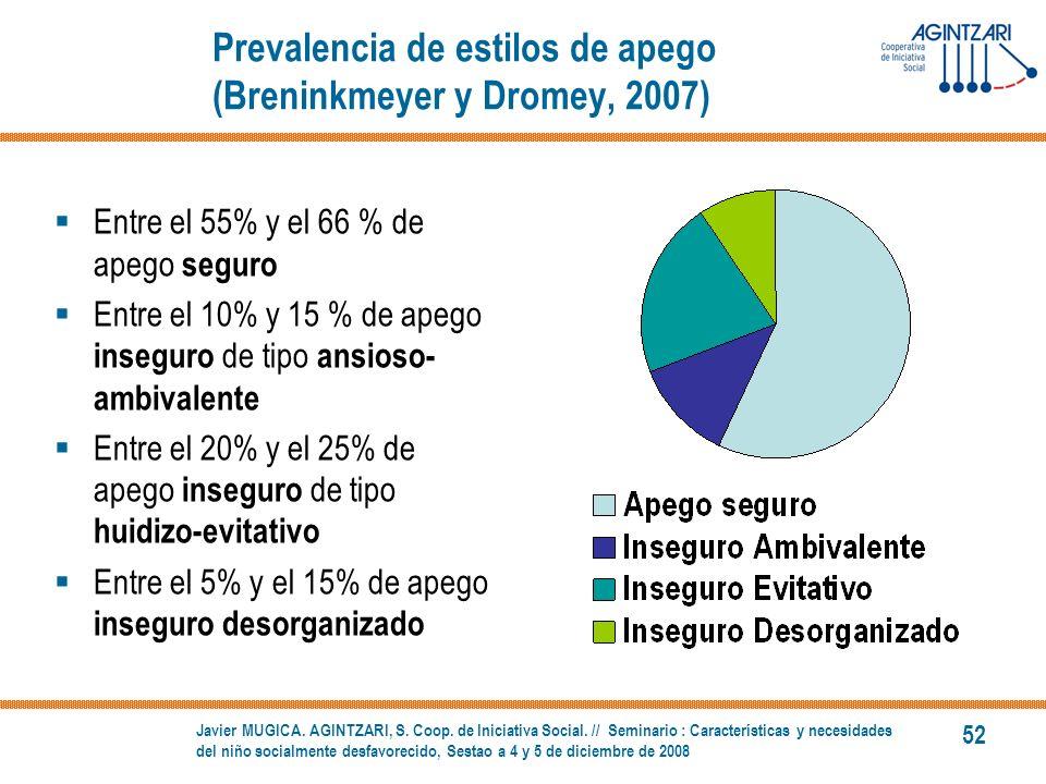 Prevalencia de estilos de apego (Breninkmeyer y Dromey, 2007)