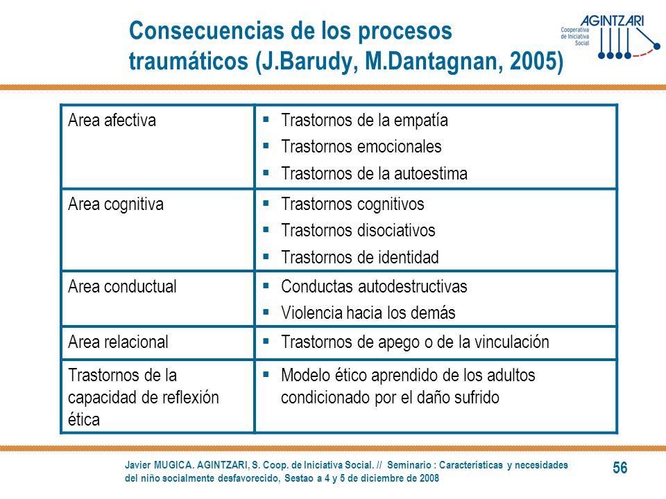 Consecuencias de los procesos traumáticos (J. Barudy, M