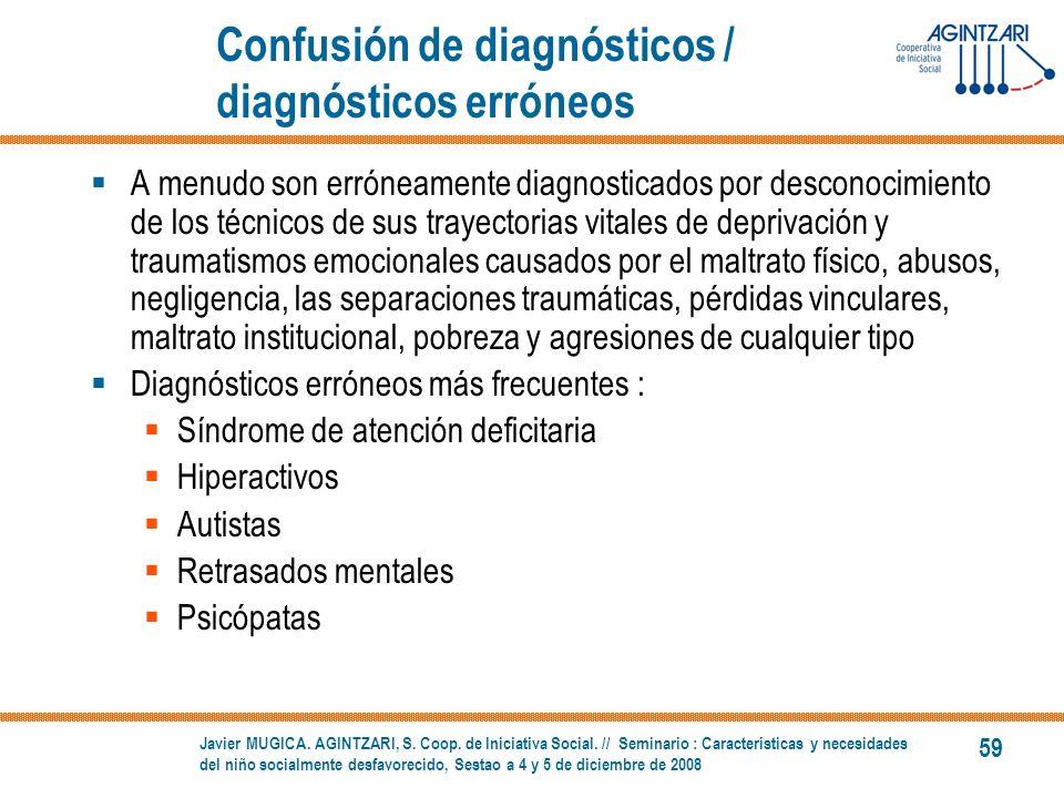 Confusión de diagnósticos / diagnósticos erróneos