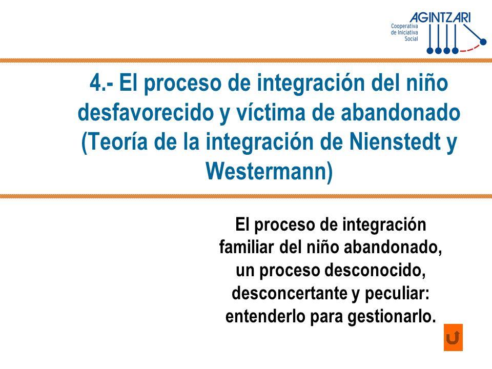 4.- El proceso de integración del niño desfavorecido y víctima de abandonado (Teoría de la integración de Nienstedt y Westermann)