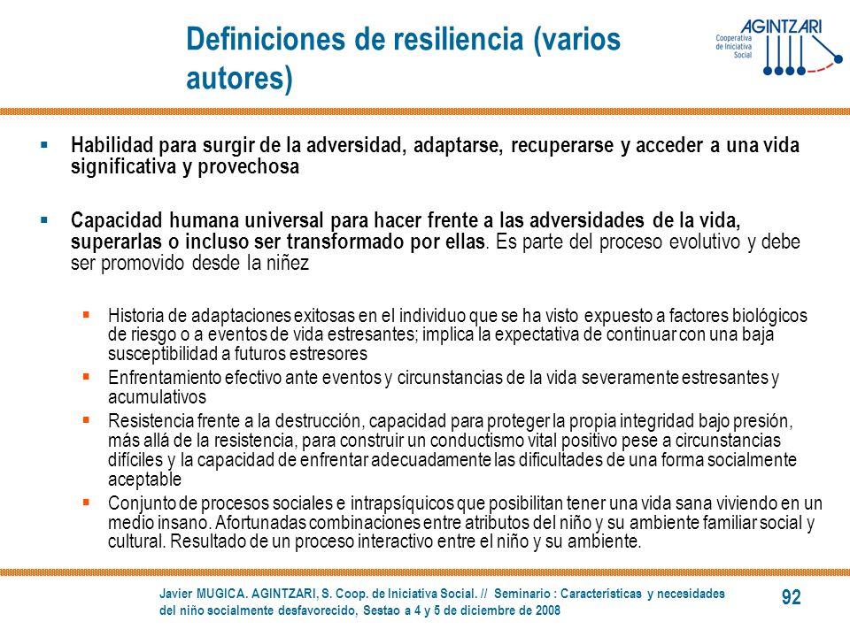 Definiciones de resiliencia (varios autores)