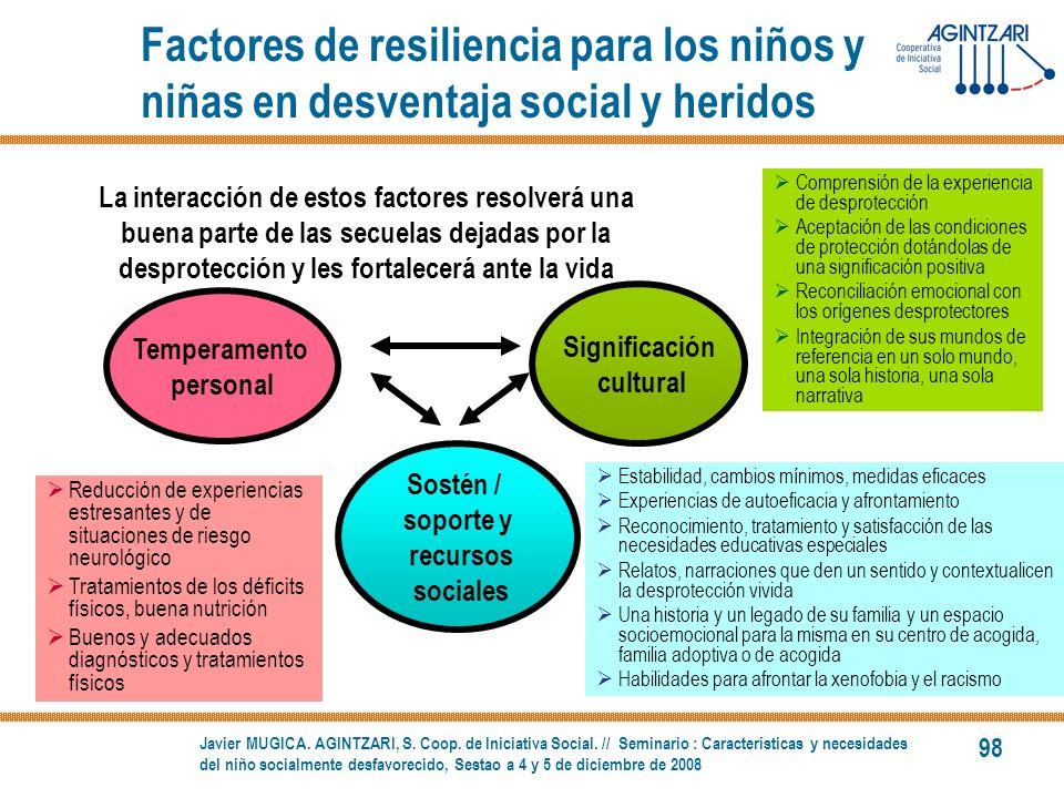 Factores de resiliencia para los niños y niñas en desventaja social y heridos