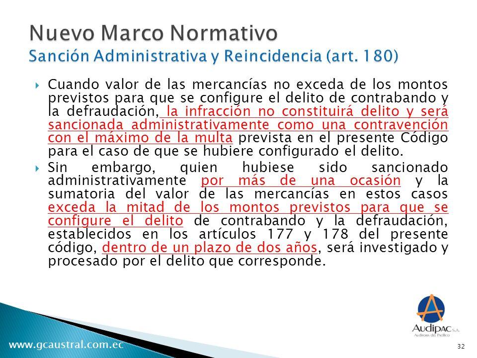 Nuevo Marco Normativo Sanción Administrativa y Reincidencia (art. 180)