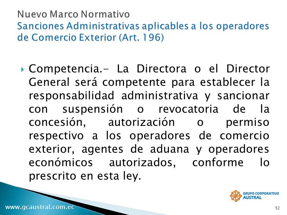 Nuevo Marco Normativo Sanciones Administrativas aplicables a los operadores de Comercio Exterior (Art. 196)