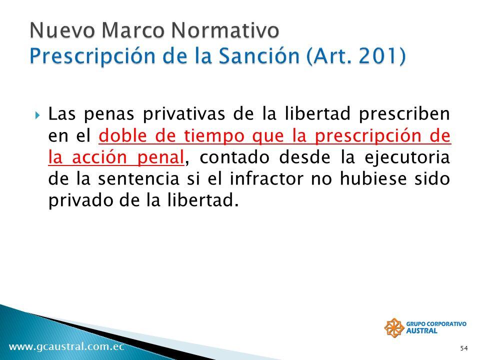 Nuevo Marco Normativo Prescripción de la Sanción (Art. 201)