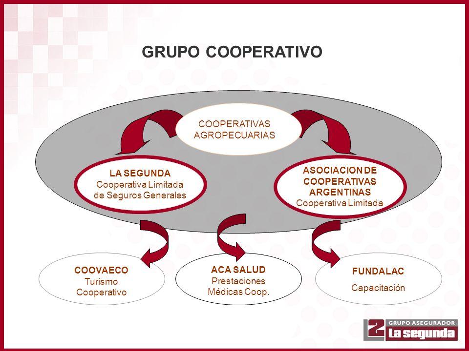 GRUPO COOPERATIVO COOPERATIVAS AGROPECUARIAS