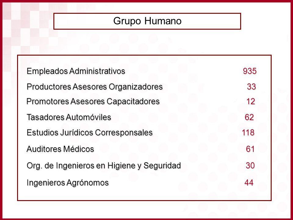Grupo Humano Empleados Administrativos 935