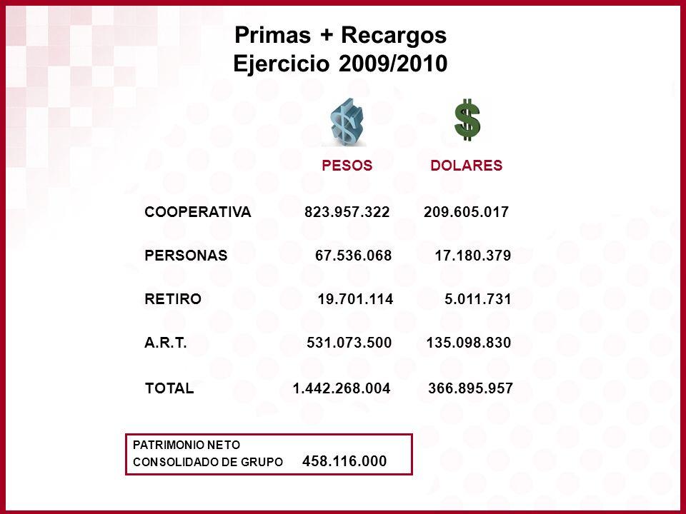 Primas + Recargos Ejercicio 2009/2010