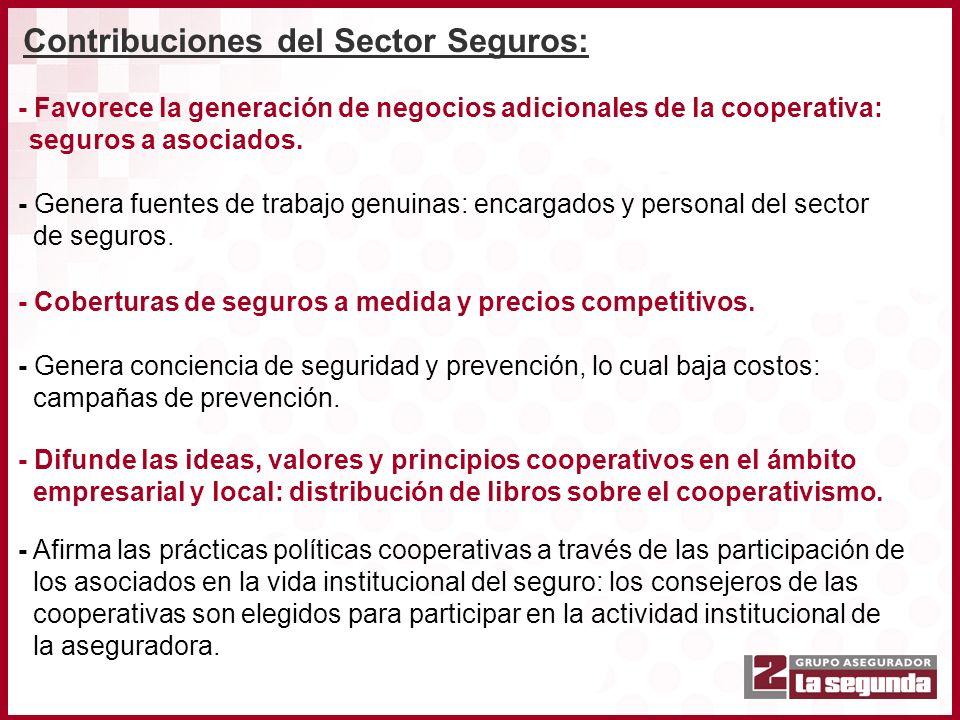 Contribuciones del Sector Seguros:
