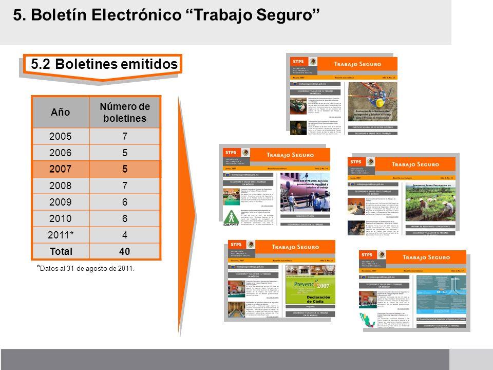 5. Boletín Electrónico Trabajo Seguro