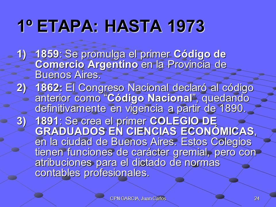 1º ETAPA: HASTA 1973 1859: Se promulga el primer Código de Comercio Argentino en la Provincia de Buenos Aires.