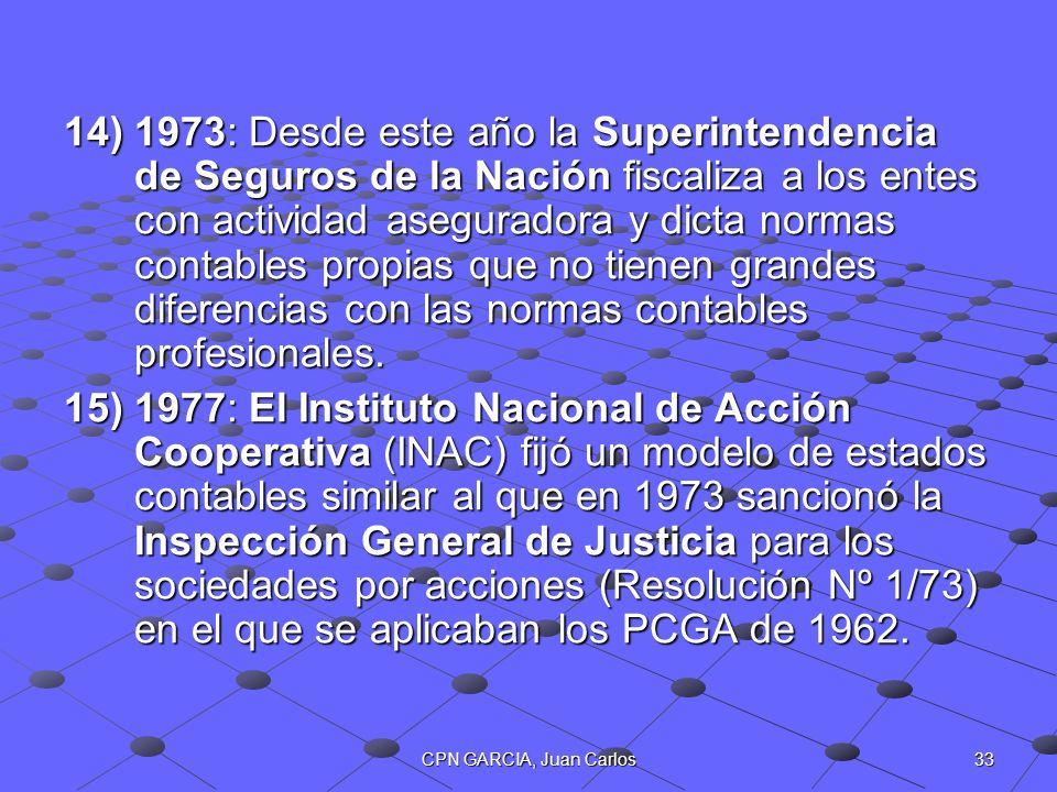 1973: Desde este año la Superintendencia de Seguros de la Nación fiscaliza a los entes con actividad aseguradora y dicta normas contables propias que no tienen grandes diferencias con las normas contables profesionales.