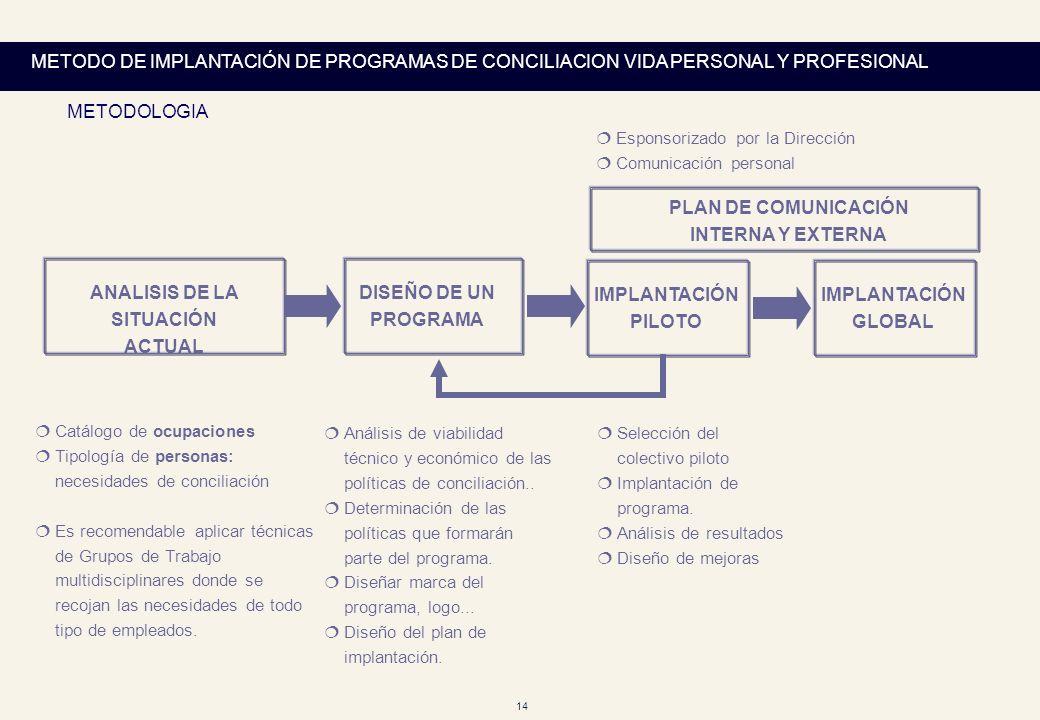 PLAN DE COMUNICACIÓN INTERNA Y EXTERNA ANALISIS DE LA SITUACIÓN ACTUAL