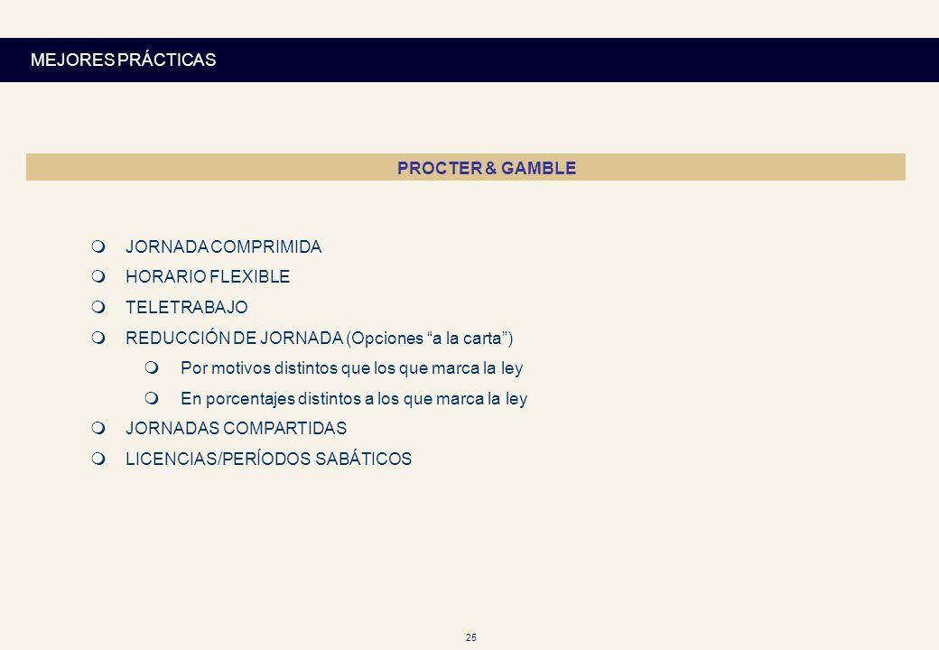 MEJORES PRÁCTICASPROCTER & GAMBLE. JORNADA COMPRIMIDA. HORARIO FLEXIBLE. TELETRABAJO. REDUCCIÓN DE JORNADA (Opciones a la carta )