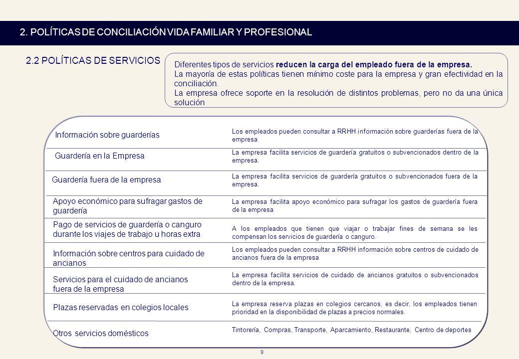 2. POLÍTICAS DE CONCILIACIÓN VIDA FAMILIAR Y PROFESIONAL