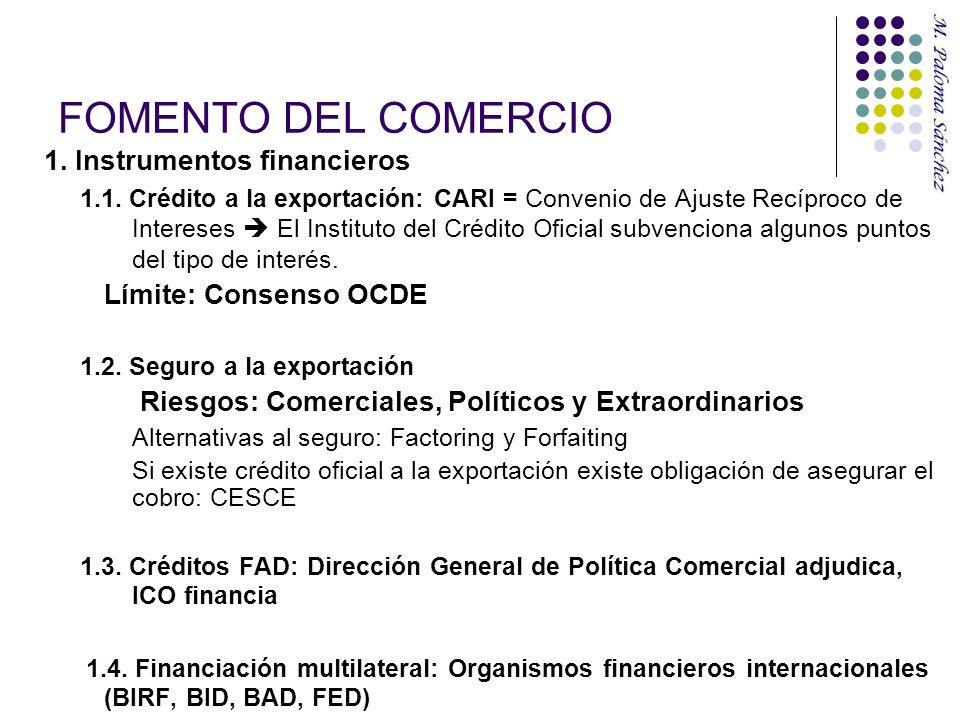 FOMENTO DEL COMERCIO 1. Instrumentos financieros Límite: Consenso OCDE