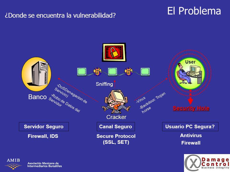 El Problema ¿Donde se encuentra la vulnerabilidad Banco Security Hole