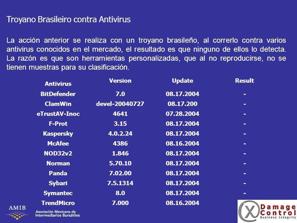 Troyano Brasileiro contra Antivirus