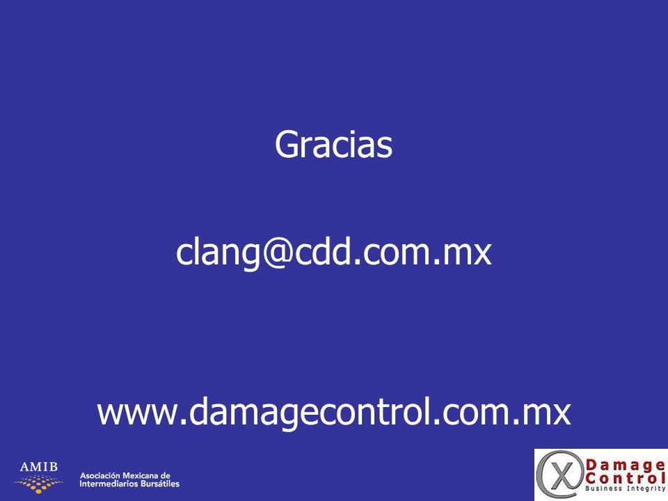 Gracias clang@cdd.com.mx www.damagecontrol.com.mx