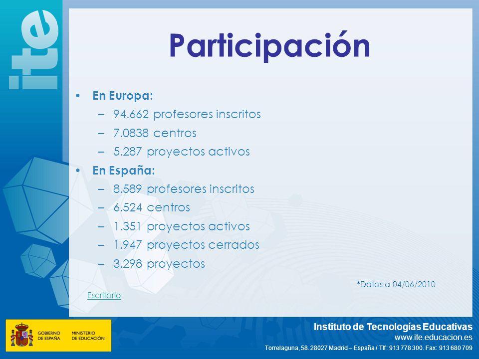 Participación En Europa: 94.662 profesores inscritos 7.0838 centros