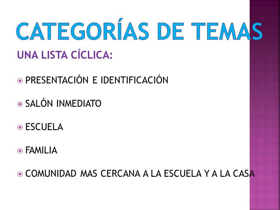 CATEGORÍAS DE TEMAS UNA LISTA CÍCLICA: PRESENTACIÓN E IDENTIFICACIÓN