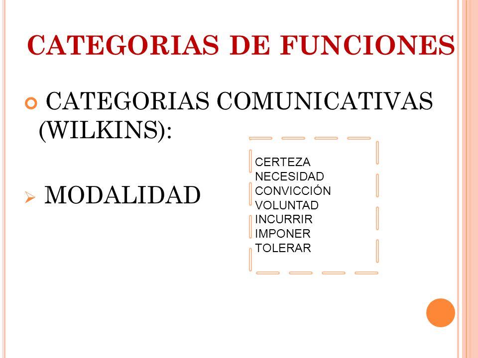 CATEGORIAS DE FUNCIONES