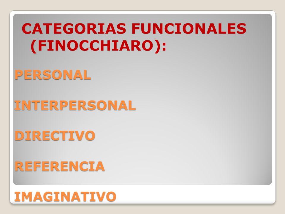 PERSONAL INTERPERSONAL DIRECTIVO REFERENCIA IMAGINATIVO