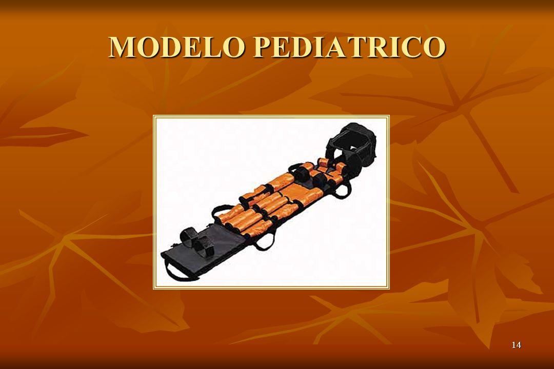MODELO PEDIATRICO