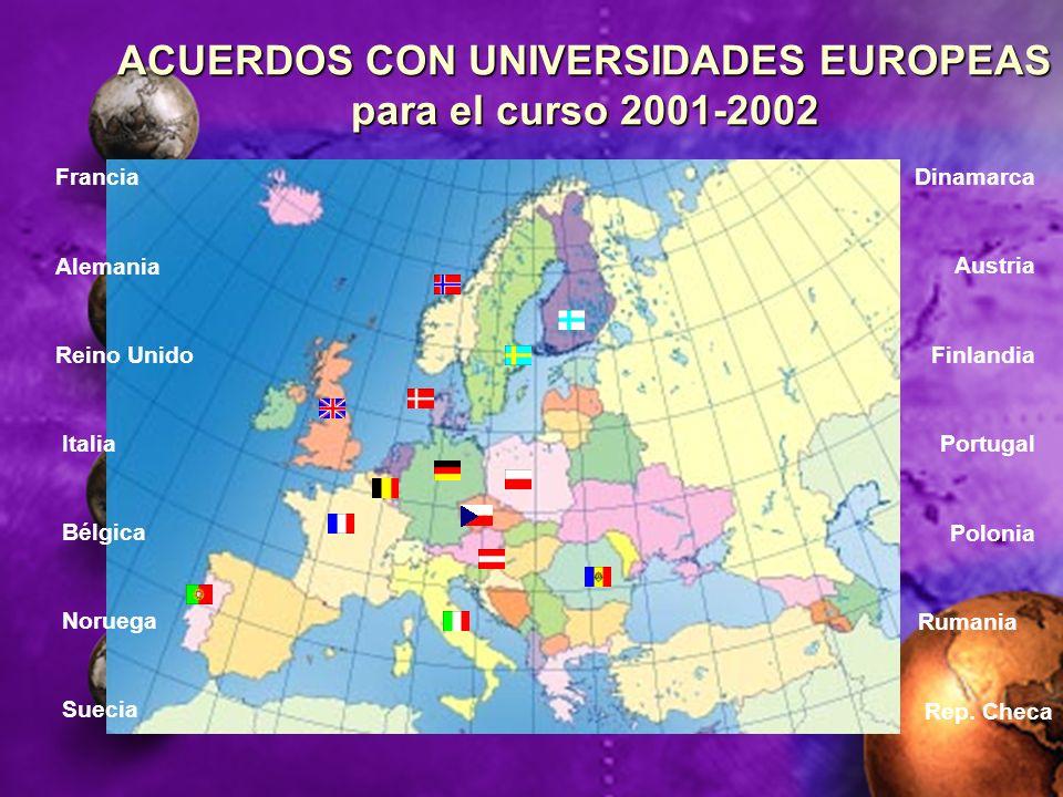 ACUERDOS CON UNIVERSIDADES EUROPEAS para el curso 2001-2002