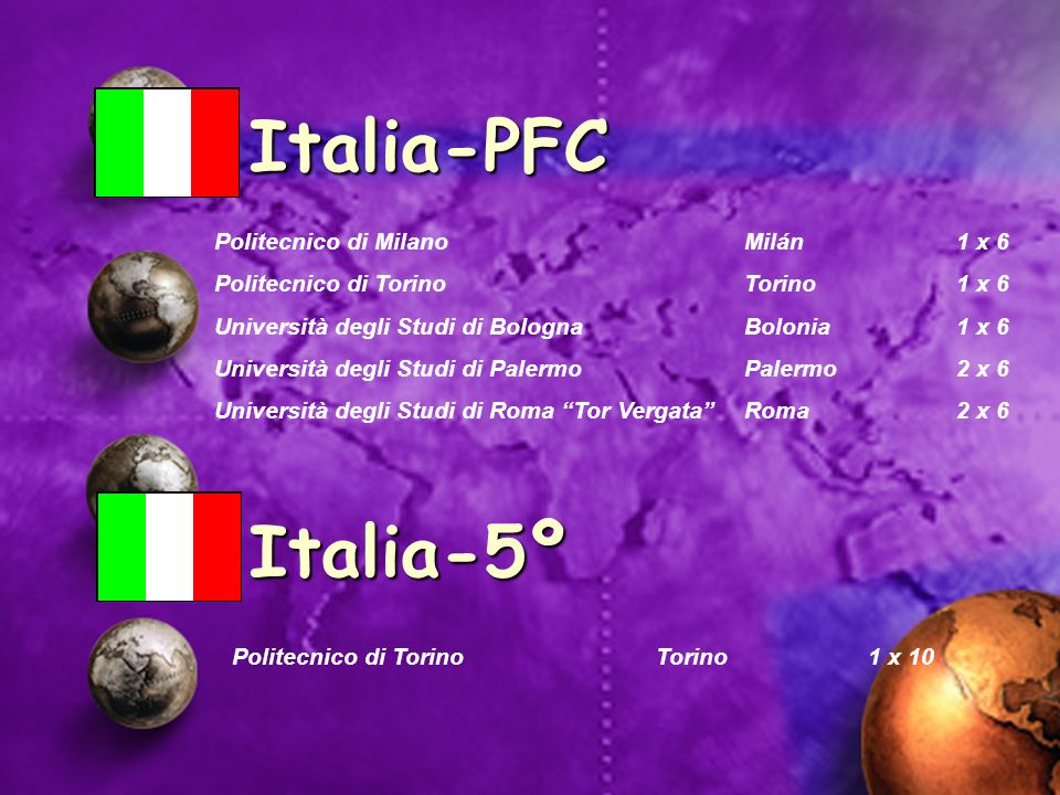Italia-PFC Italia-5º Politecnico di Milano Milán 1 x 6