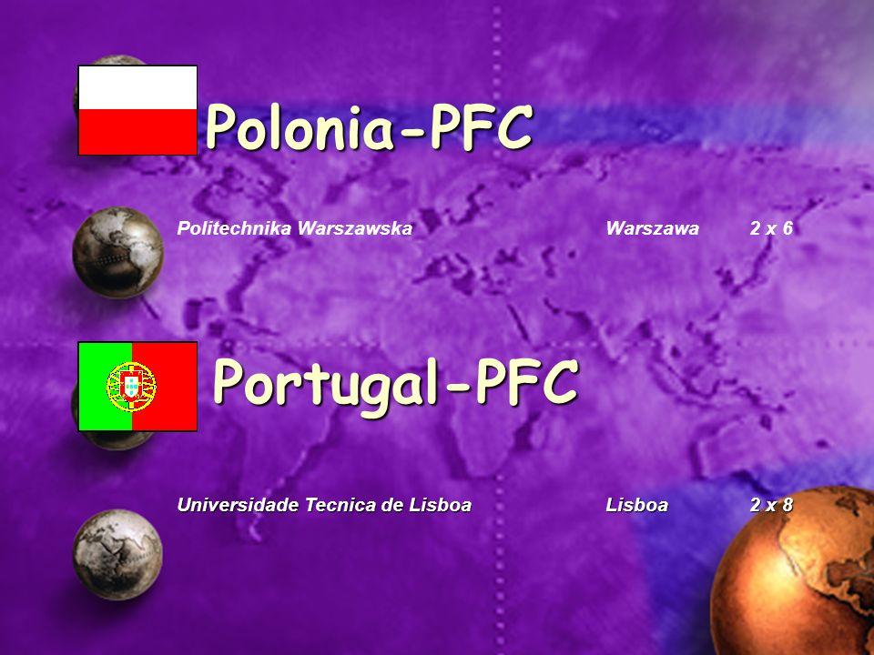 Polonia-PFC Portugal-PFC Politechnika Warszawska Warszawa 2 x 6
