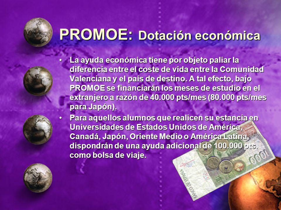 PROMOE: Dotación económica