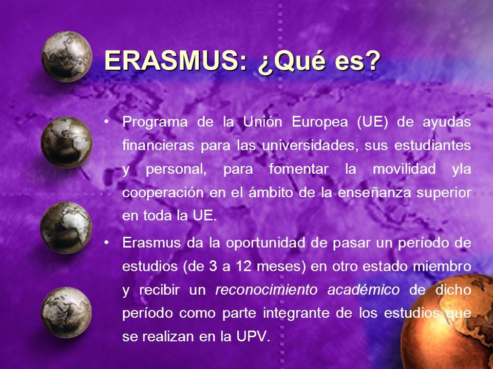 ERASMUS: ¿Qué es
