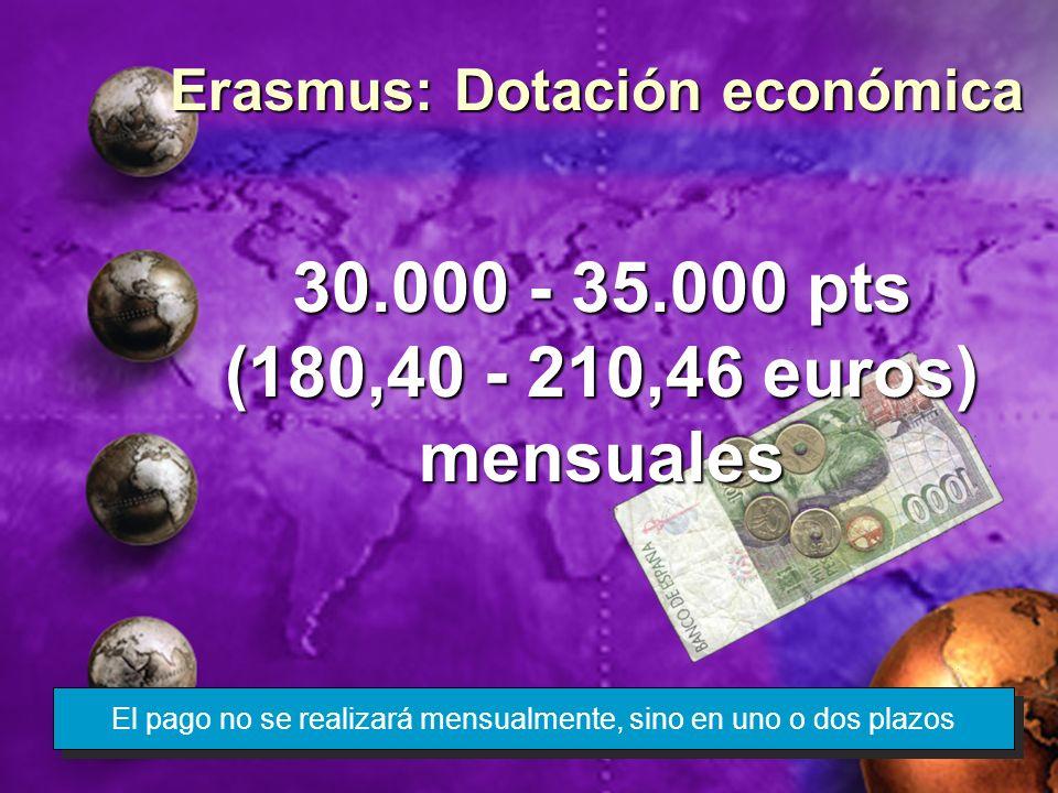Erasmus: Dotación económica