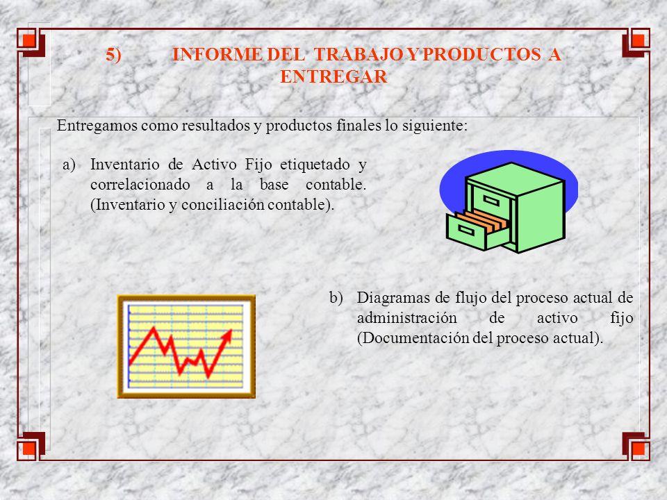 5) INFORME DEL TRABAJO Y PRODUCTOS A ENTREGAR