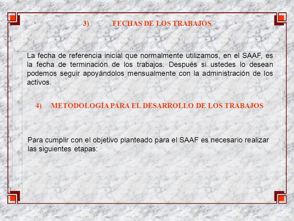 3) FECHAS DE LOS TRABAJOS