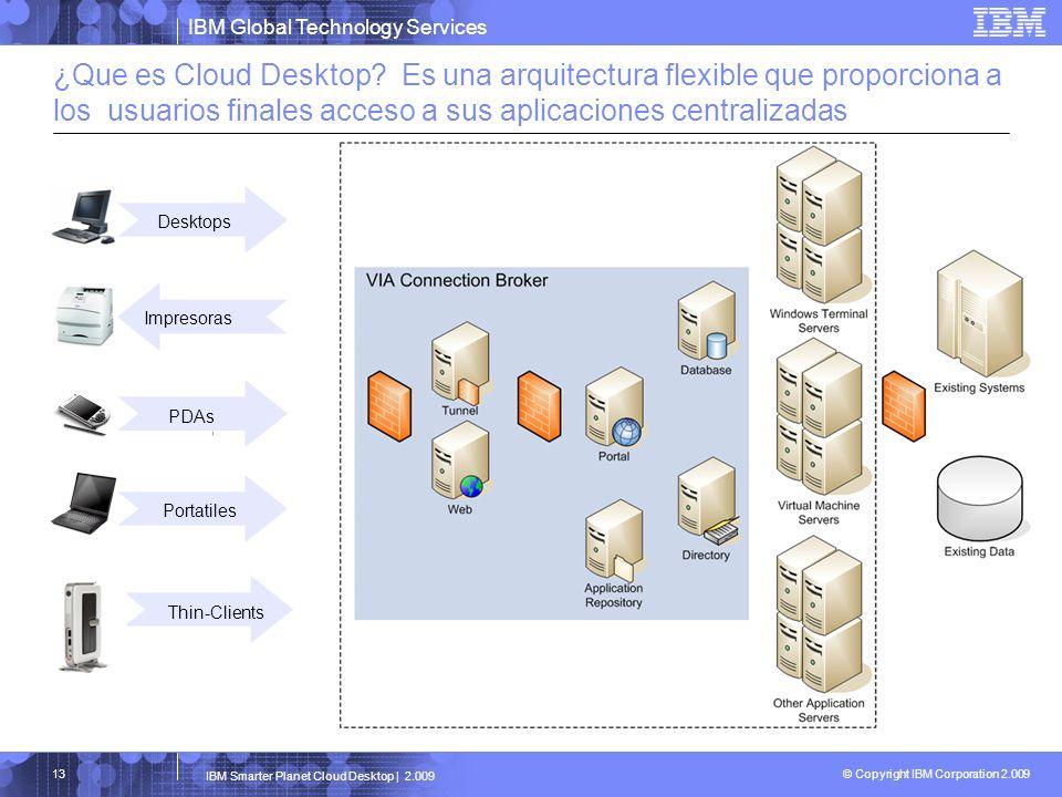 ¿Que es Cloud Desktop Es una arquitectura flexible que proporciona a los usuarios finales acceso a sus aplicaciones centralizadas