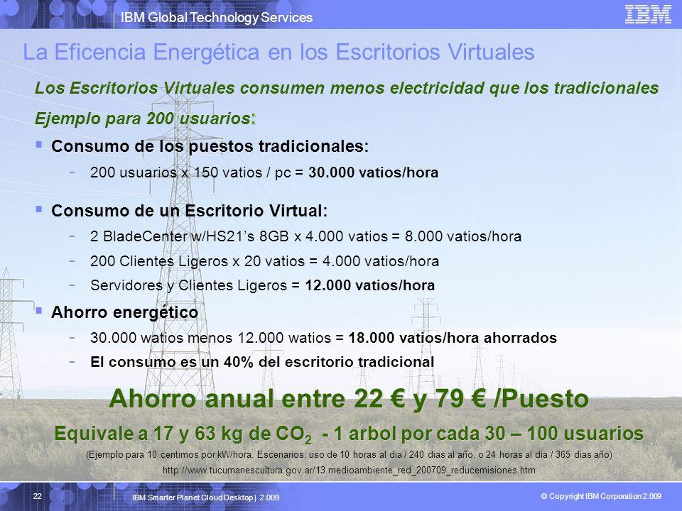 La Eficencia Energética en los Escritorios Virtuales