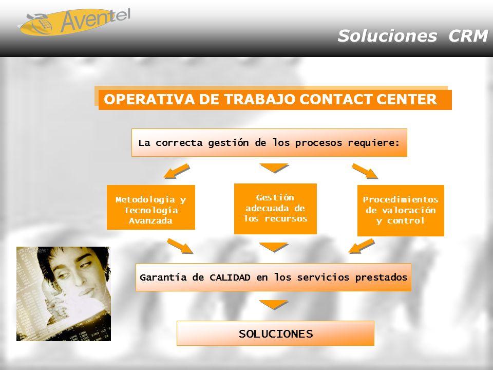OPERATIVA DE TRABAJO CONTACT CENTER