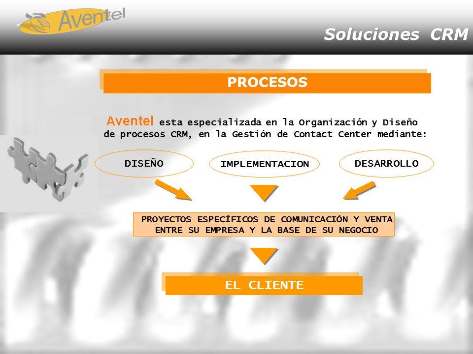 PROCESOS Aventel esta especializada en la Organización y Diseño de procesos CRM, en la Gestión de Contact Center mediante: