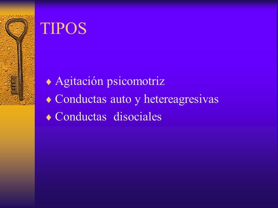 TIPOS Agitación psicomotriz Conductas auto y hetereagresivas