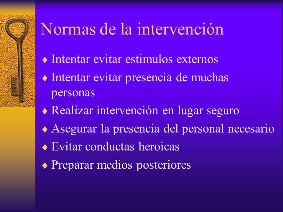 Normas de la intervención