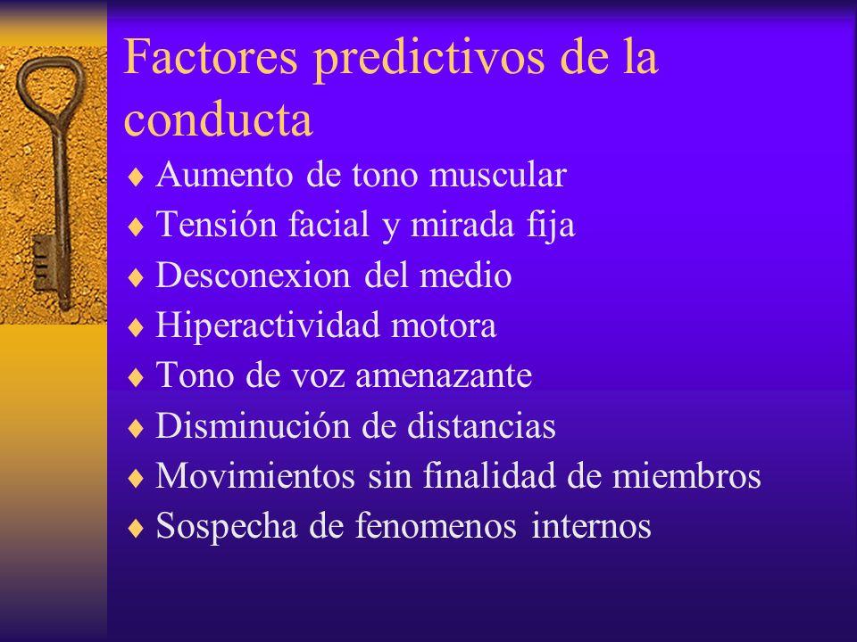 Factores predictivos de la conducta