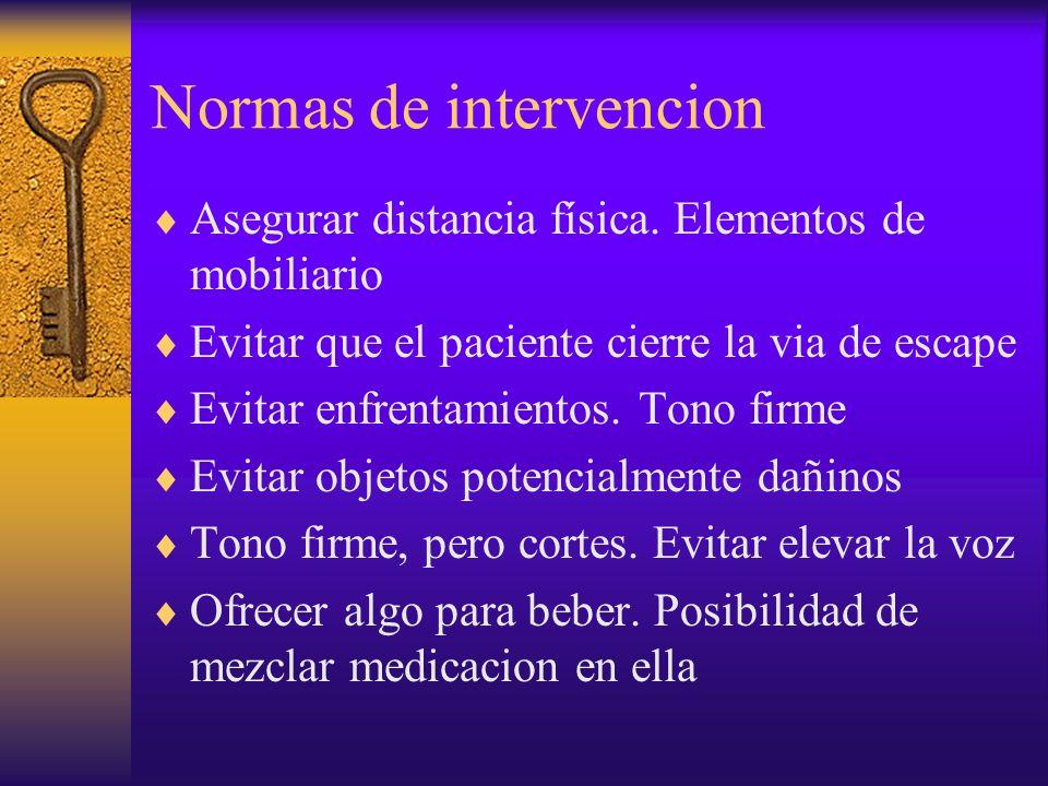 Normas de intervencion