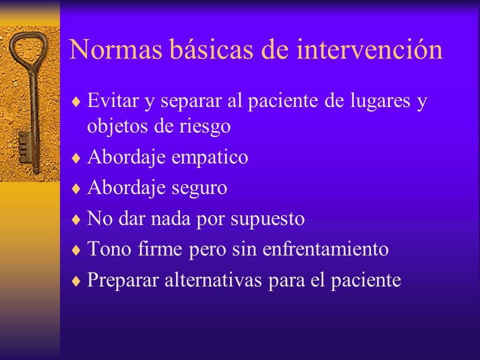 Normas básicas de intervención