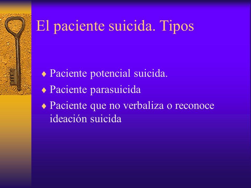 El paciente suicida. Tipos