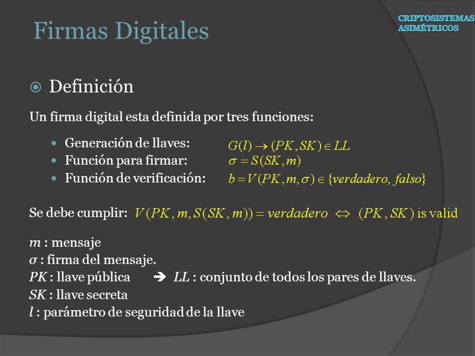 Firmas Digitales Definición