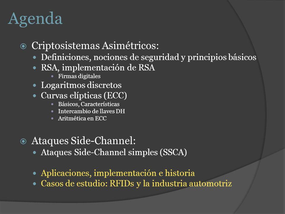 Agenda Criptosistemas Asimétricos: Ataques Side-Channel: