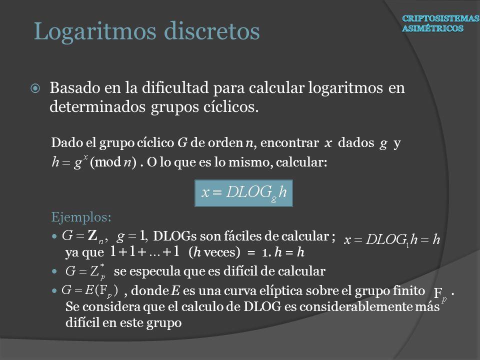 Logaritmos discretos Criptosistemas Asimétricos. Basado en la dificultad para calcular logaritmos en determinados grupos cíclicos.